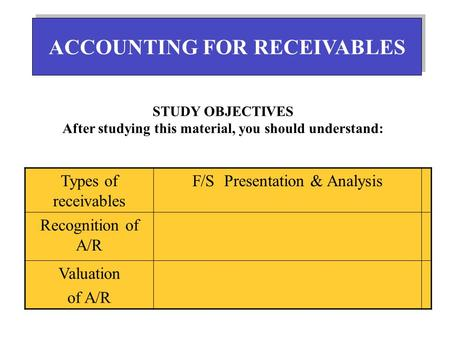 ACCOUNTING FOR RECEIVABLES STUDY OBJECTIVES After studying this material, you should understand: Types of receivables F/S Presentation & Analysis Recognition.