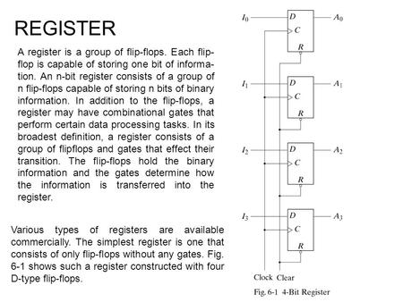 REGISTER A register is a group of flip-flops. Each flip- flop is capable of storing one bit of informa­ tion. An n-bit register consists of a group of.