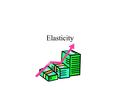 Elasticity. Elasticity measures how sensitive one variable is to a change in another variable. –Measured in terms of percentage changes, elasticity tells.