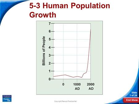 End Show Slide 1 of 24 Copyright Pearson Prentice Hall 5-3 Human Population Growth.