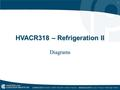 1 HVACR318 – Refrigeration II Diagrams. 2 Hooking up Gauges on Suction and Discharge Lines.