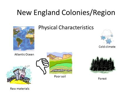 New England Colonies/Region Physical Characteristics Atlantic Ocean Cold climate Forest Poor soil Raw materials.