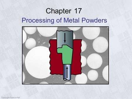 Copyright Prentice-Hall Chapter 17 Processing of Metal Powders.