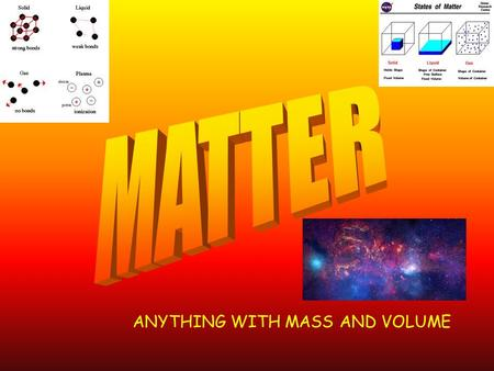 ANYTHING WITH MASS AND VOLUME Matter Pure Substances Mixtures Elements Compounds Homogeneous Heterogeneous.