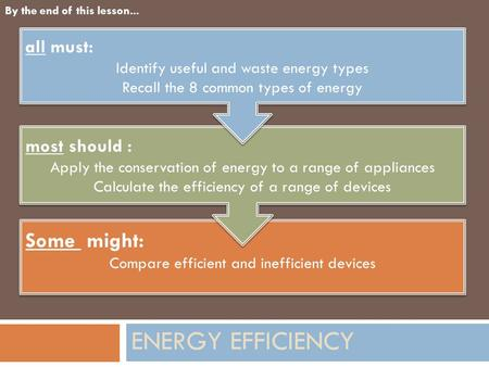 Some might: Compare efficient and inefficient devices Some might: Compare efficient and inefficient devices ENERGY EFFICIENCY most should : Apply the conservation.