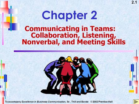 2.1 To accompany Excellence in Business Communication, 5e, Thill and Bovée © 2002 Prentice-Hall Chapter 2 Communicating in Teams: Collaboration, Listening,