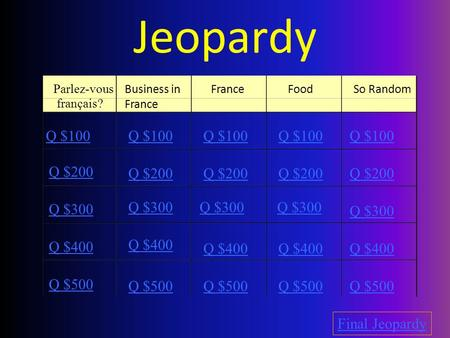 Jeopardy Parlez-vous français? Business in France FranceFoodSo Random Q $100 Q $200 Q $300 Q $400 Q $500 Q $100 Q $200 Q $300 Q $400 Q $500 Final Jeopardy.
