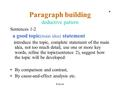 example of deductive pattern of paragraph Organization and rhetorical patterns differ from language to language kaplan's ' doodles':  emphasizes the importance of paragraph development in english -  cultural  deductive reasoning  impersonal voice examples (passive voice).