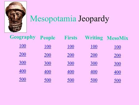 Mesopotamia Jeopardy Geography 100 200 300 400 500 People 100 200 300 400 500 Firsts 100 200 300 400 500 Writing 100 200 300 400 500 MesoMix 100 200 300.