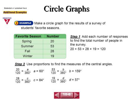 Make a circle graph for the results of a survey of students' favorite seasons. Circle Graphs COURSE 3 LESSON 10-6 Favorite Season Number Spring 20 Summer.