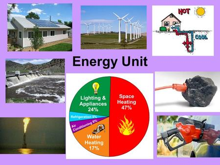 Energy Unit. Let's take a trip to Iceland… Why are we going to Iceland to study energy?