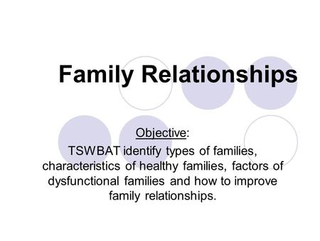 Family Relationships Objective: