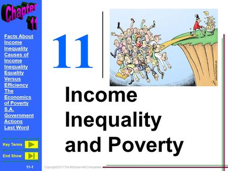 Copyright 2011 The McGraw-Hill Companies 11-1 Facts About Income Inequality Causes of Income Inequality Equality Versus Efficiency The Economics of Poverty.