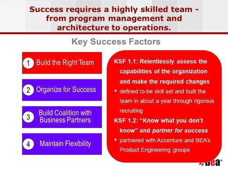 Build the Right Team 1 Organize for Success 2 Build Coalition with Business Partners 3 Maintain Flexibility 4 Key Success Factors KSF 1.1: Relentlessly.