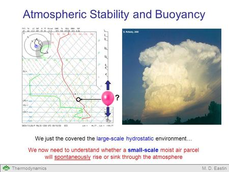 ThermodynamicsM. D. Eastin We just the covered the large-scale hydrostatic environment… We now need to understand whether a small-scale moist air parcel.