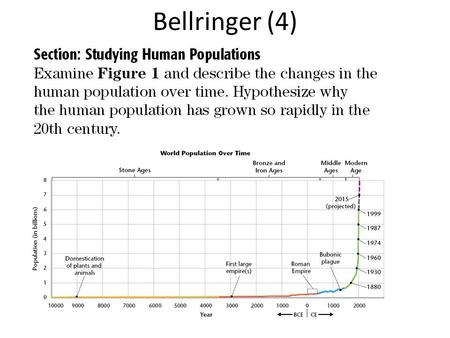 Bellringer (4). Demography is the study of the characteristics of populations, especially human populations. Demographers- are scientists who: – 1. study.