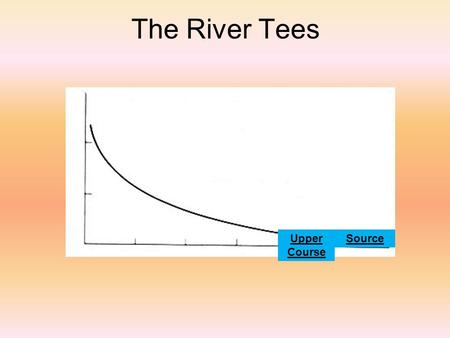 The River Tees SourceUpper Course. Return Source Create an action button/image on slide 1 in an appropriate location linking to this slide. What is the.