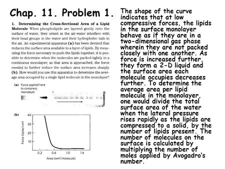 Chap. 11. Problem 1. The shape of the curve indicates that at low compressive forces, the lipids in the surface monolayer behave as if they are in a two-dimensional.