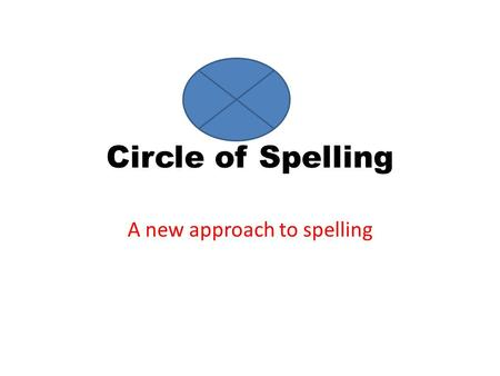 Circle of Spelling A new approach to spelling. Why? Evidence suggests that the traditional methods for teaching spelling are only effective for a small.