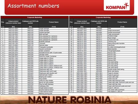 © KOMPAN 2011Page 1 Assortment numbers. © KOMPAN 2011Page 2 Robinia warranty & wood information Safety: All Robinia products are TÜV certified after EN1176.