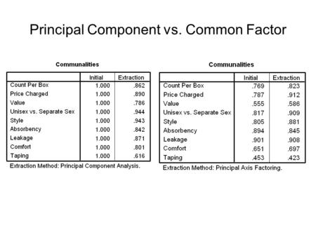 Principal Component vs. Common Factor. Varimax Rotation Principal Component vs. Maximum Likelihood.