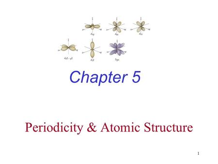 1 Periodicity & Atomic Structure Chapter 5. 2 The Periodic Table01 The periodic table is the most important organizing principle in chemistry. Chemical.