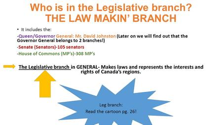 Who is in the Legislative branch? THE LAW MAKIN' BRANCH It includes the: -Queen/Governor General: Mr. David Johnston (Later on we will find out that the.