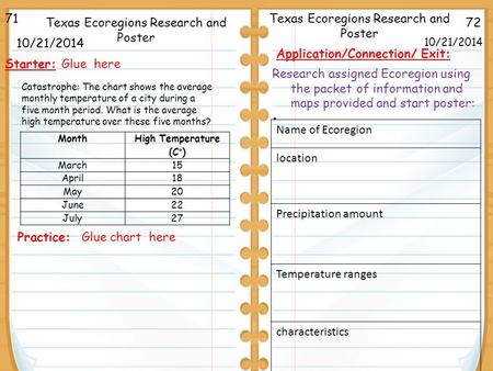 72Texas Ecoregions Research and Poster 10/21/2014 71 10/21/2014 Starter: Glue here Application/Connection/ Exit: Month High Temperature (C°) March15 April18.