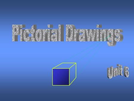 Unit 6 Pictorial Drawings  Recognize pictorial drawings  Sketch isometric & oblique drawings  Identify the difference between cavalier oblique &