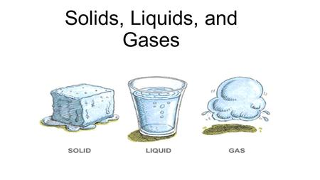 Solids, Liquids, and Gases. Key Words Solid Crystalline solid Amorphous solid Liquid Fluid Viscosity gas.
