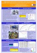 7 th International Symposium on Tropospheric Profiling: Needs and Technologies (ISTP), 11-17 June 2006, Boulder, CO ErgebnissErgebniss : High accuracy.
