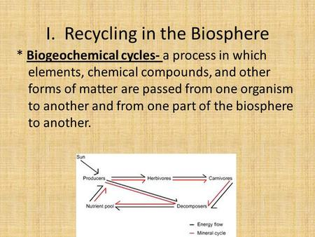 I. Recycling in the Biosphere * Biogeochemical cycles- a process in which elements, chemical compounds, and other forms of matter are passed from one organism.