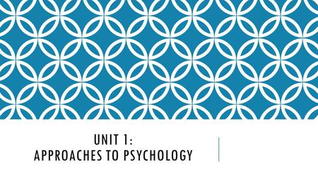 UNIT 1: APPROACHES TO PSYCHOLOGY. CHAPTER 1: INTRODUCING PSYCHOLOGY.