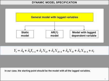 4 In our case, the starting point should be the model with all the lagged variables. DYNAMIC MODEL SPECIFICATION General model with lagged variables Static.