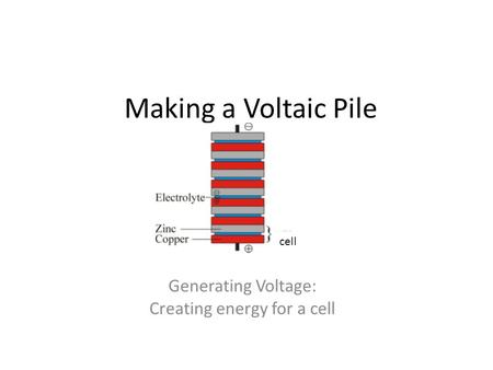 Making a Voltaic Pile Generating Voltage: Creating energy for a cell cell.