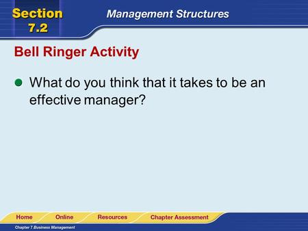 Bell Ringer Activity What do you think that it takes to be an effective manager?