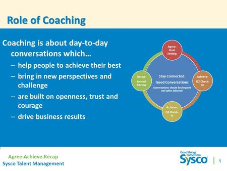 Coaching is about day-to-day conversations which… – help people to achieve their best – bring in new perspectives and challenge – are built on openness,
