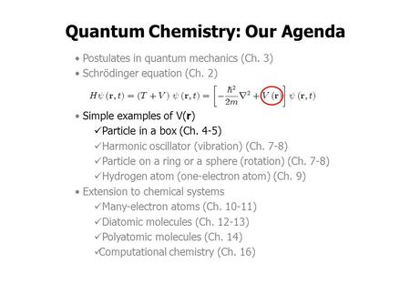Quantum Chemistry: Our Agenda Postulates in quantum mechanics (Ch. 3) Schrödinger equation (Ch. 2) Simple examples of V(r) Particle in a box (Ch. 4-5)