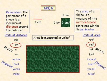 AREA Remember: The perimeter of a shape is a measure of distance around the outside. The area of a shape is a measure of the surface/space contained within.