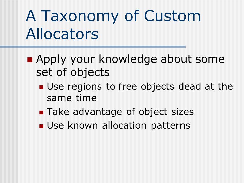 Benchmark allocators characteristics Per-class allocators Regions Nested regions Obstack Custom patterns