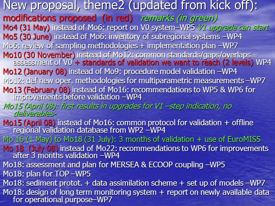 New proposal, theme2 (updated from kick off): modifications proposed (in red) remarks (in green) Mo21 (Oct.