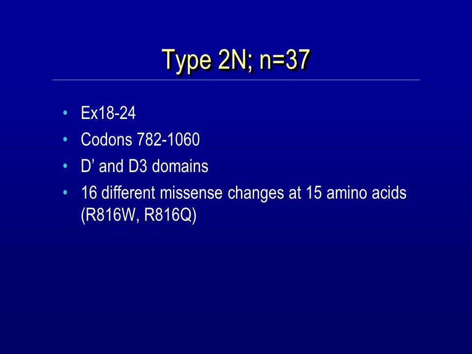 Common Type 2N VWD Mutations Amino acid changeNo.
