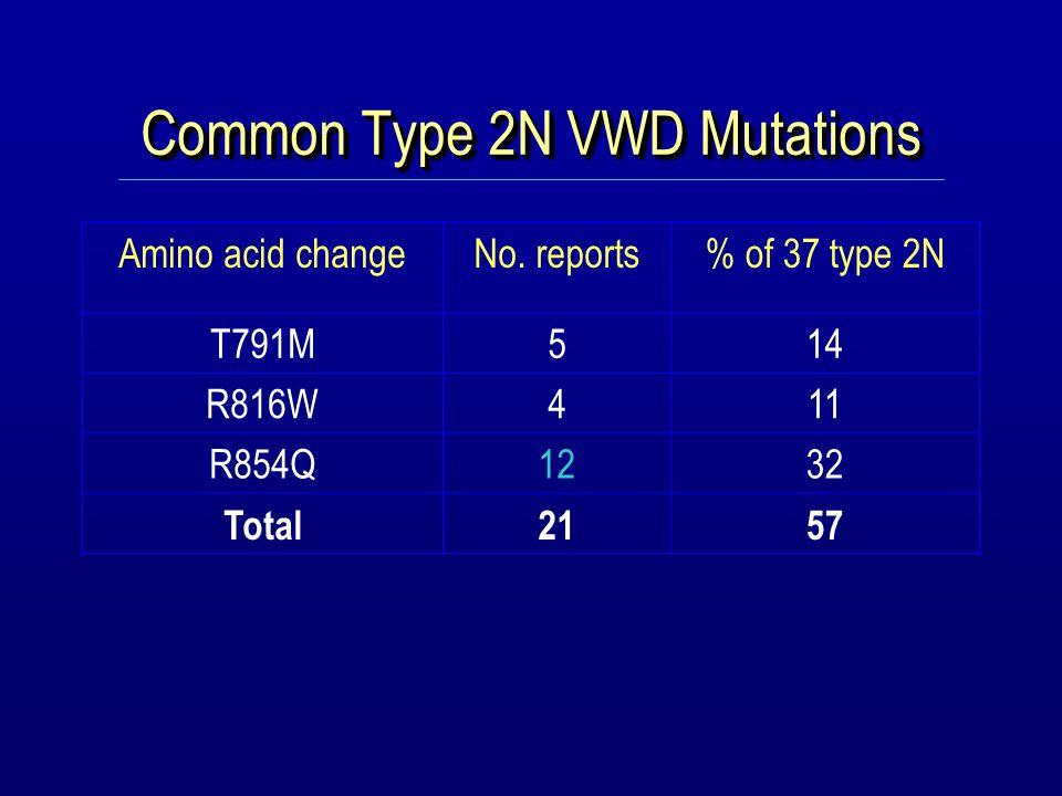 Type 3 VWD, n=85 Mutations throughout VWF