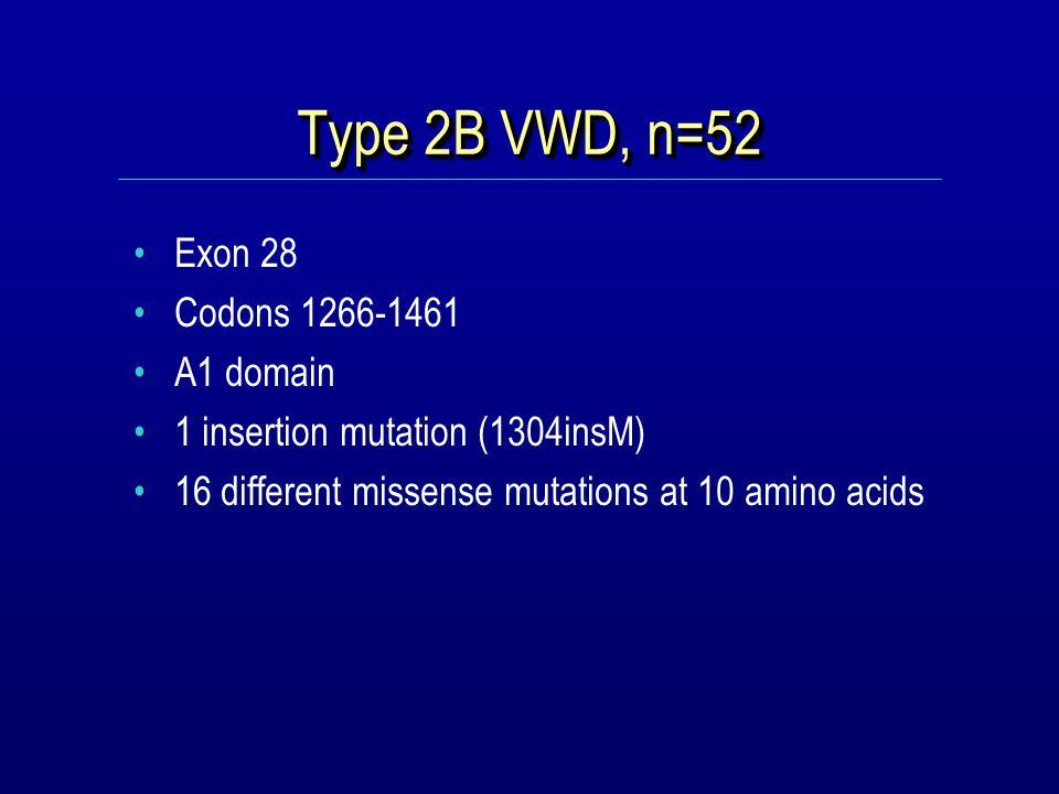Common Type 2B VWD Mutations Amino acid changeNo.