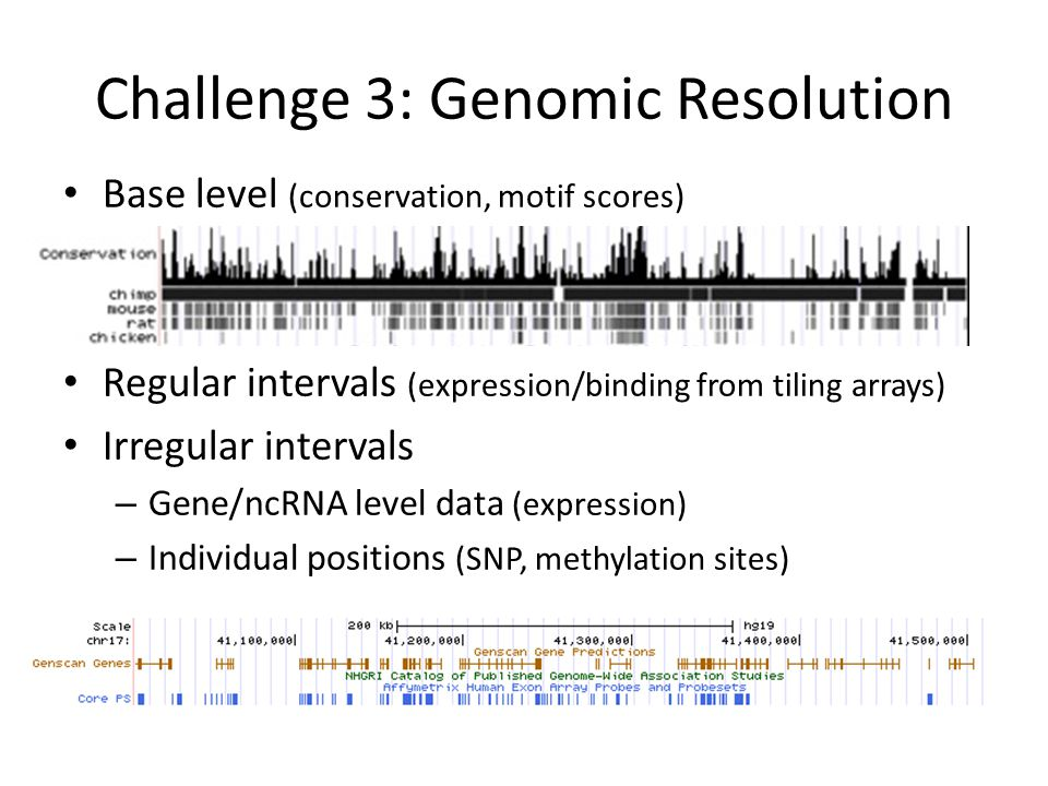 Challenge 4: Heterogeneity Technology-specific sources of error Different pre-processing, normalization Different amounts of missing values Data matching – Different identifiers – Not always one-to-one (microarrays) – Imputation