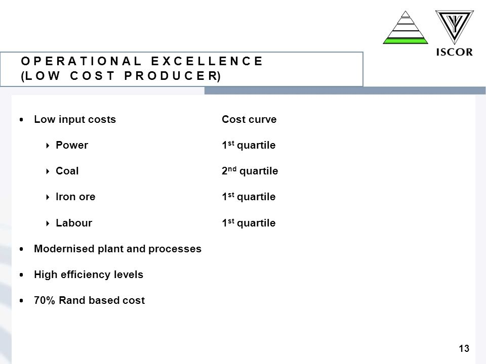 14 O P E R A T I O N A L E X C E L L E N C E (C O S T R E D U C T I O N P O T E N T I A L)  Iron ore procurement benefit  Further re-engineering savings  Impact of depreciating currency Improvement on cost curve expected