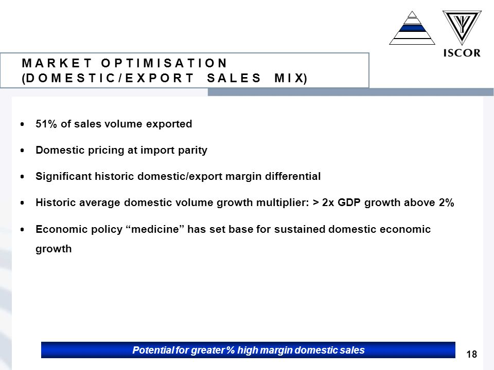 19 M A R K E T O P T I M I S A T I O N (C A P T U R I N G R A N D W E A K N E S S)  Domestic sales priced at import parity  Effectively total sales at $ related prices  Only 30% of total input costs $ denominated Significant leverage from Rand weakness