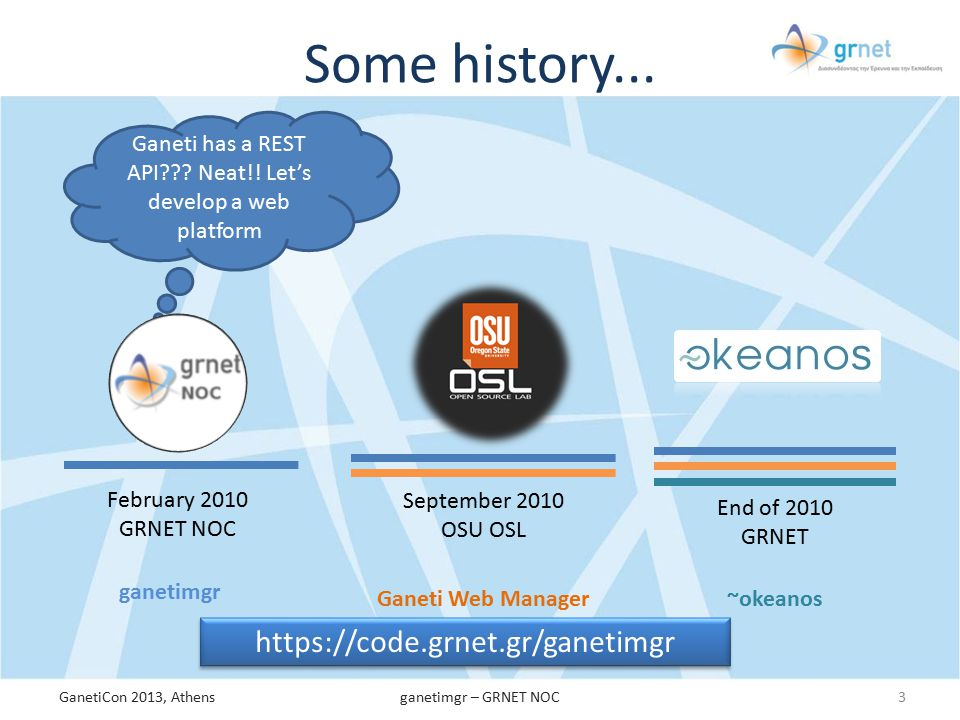 Our Motivation Clients should be able to apply for instances and manage them through a simple environment GanetiCon 2013, Athens4ganetimgr – GRNET NOC KISS Principle +