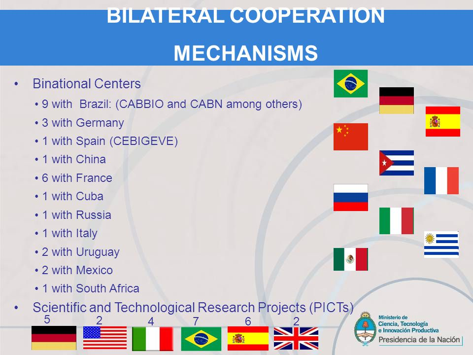 MULTILATERAL COOPERATION