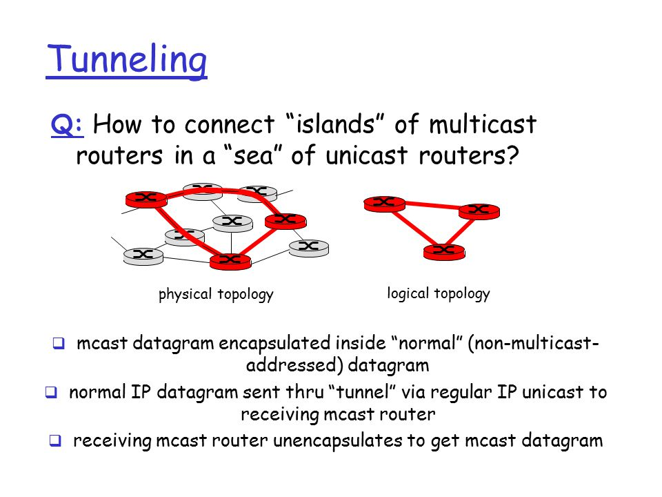 PIM: Protocol Independent Multicast r not dependent on any specific underlying unicast routing algorithm (works with all) r two different multicast distribution scenarios : Dense:  group members densely packed, in close proximity.